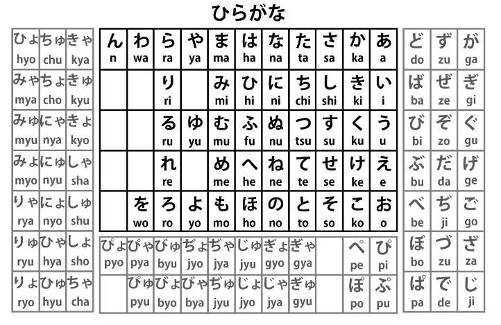 Học bảng chữ cái